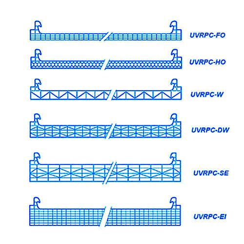 ポリカーボネート屋根板の輪郭