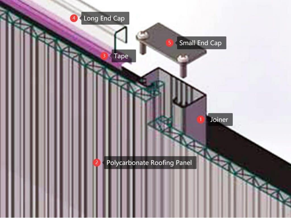 ポリカーボネート屋根板の取り付け
