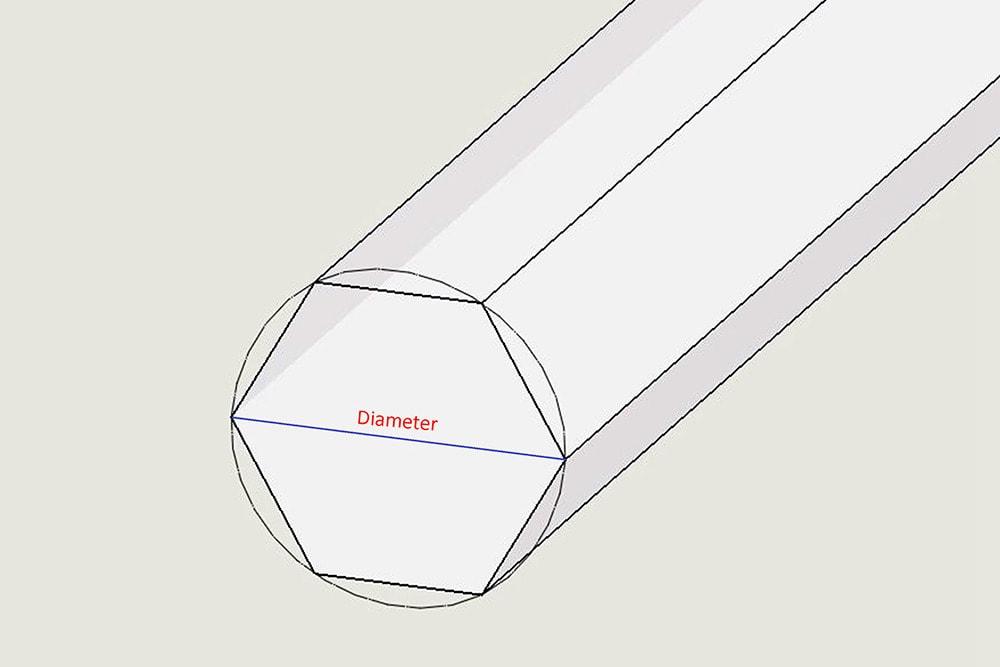 アクリル六角棒の直径