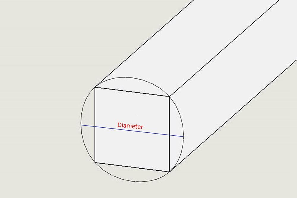 アクリル角型棒の直径