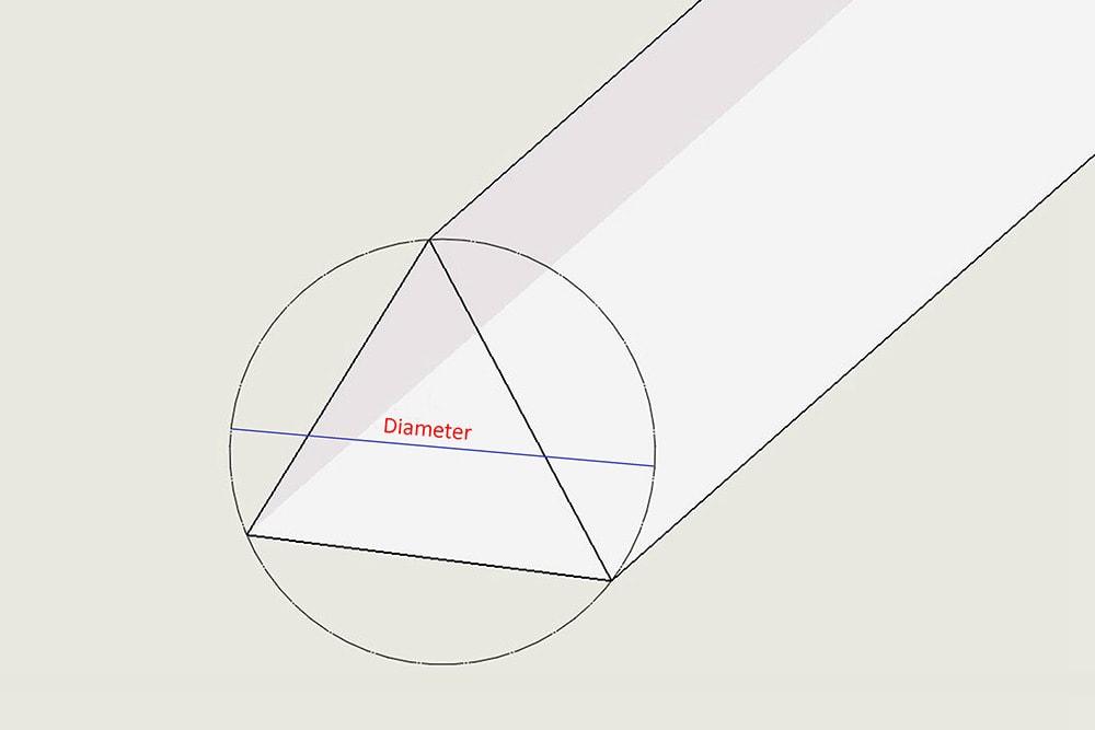 アクリル三角棒の直径